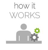 come_funziona_AM